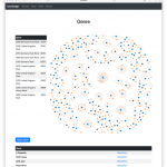 Using Thymeleaf inline JavaScript with D3.js